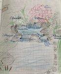 Skizze Bachlauf 3.jpeg