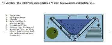 2021-08-12 14_56_43-KH Vliesfilter Bio 1000 Professionel NG bis 75 Qbm Teichvolumen mit Biofil...png